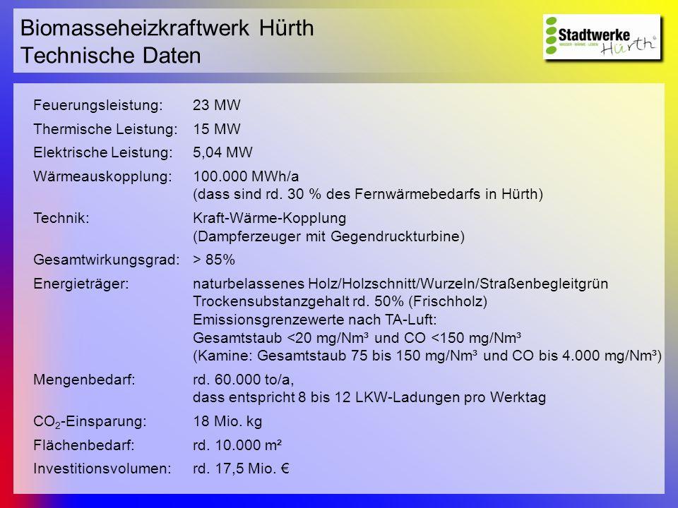 Biomasseheizkraftwerk Hürth Technische Daten Feuerungsleistung:23 MW Thermische Leistung:15 MW Elektrische Leistung:5,04 MW Wärmeauskopplung:100.000 M