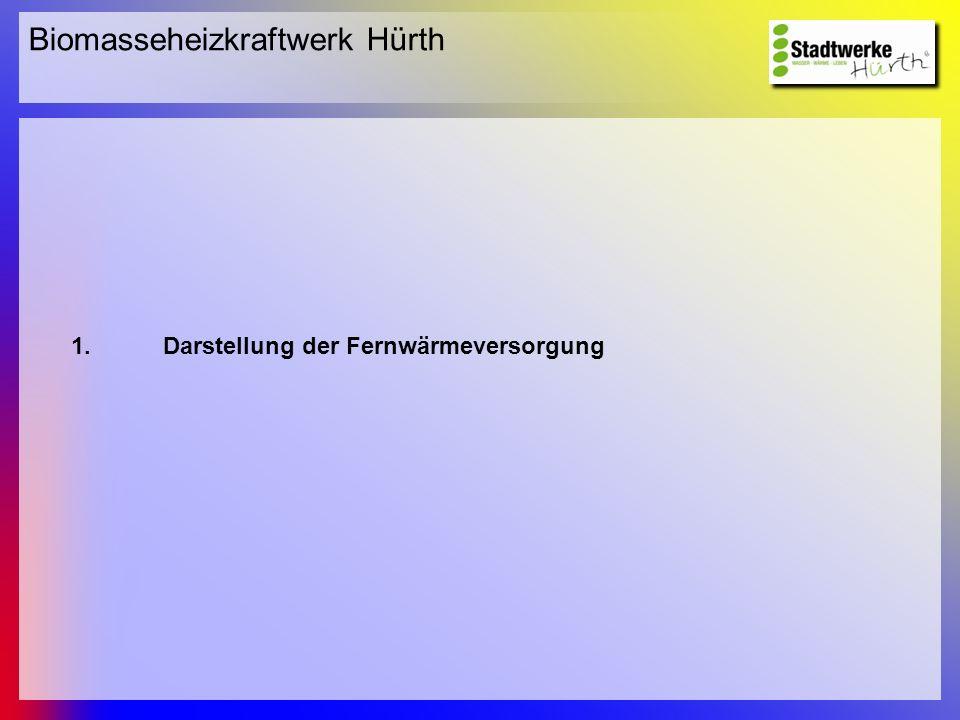 Darstellung der Fernwärmeversorgung Historie 1966Beschluss des Rates der Stadt Hürth in dem Ortsteil Hermülheim eine flächendeckende Fernwärmeversorgung aufzubauen und Abschluss des Wärmeliefervertrages mit RWE AG.