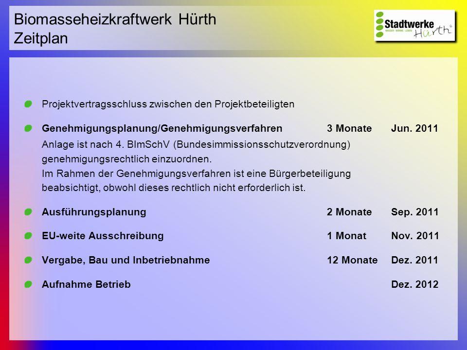 Biomasseheizkraftwerk Hürth Zeitplan Projektvertragsschluss zwischen den Projektbeteiligten Genehmigungsplanung/Genehmigungsverfahren3 MonateJun. 2011