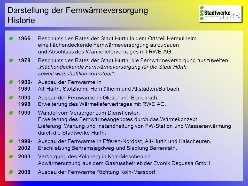 Darstellung der Fernwärmeversorgung Historie 1966Beschluss des Rates der Stadt Hürth in dem Ortsteil Hermülheim eine flächendeckende Fernwärmeversorgu