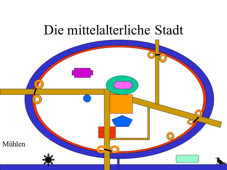 Die mittelalterliche Stadt Mühlen