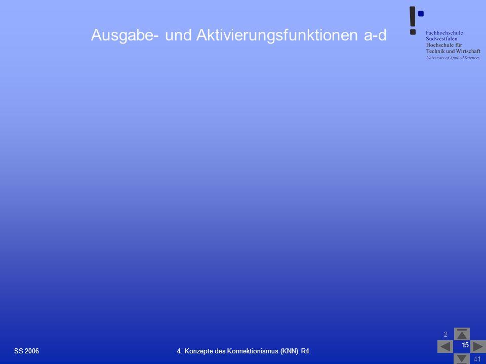 SS 2006 2 41 15 4. Konzepte des Konnektionismus (KNN) R4 Ausgabe- und Aktivierungsfunktionen a-d