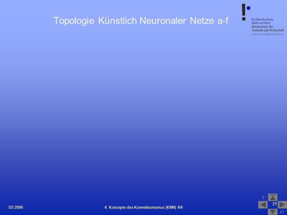 SS 2006 2 41 21 4. Konzepte des Konnektionismus (KNN) R4 Topologie Künstlich Neuronaler Netze a-f