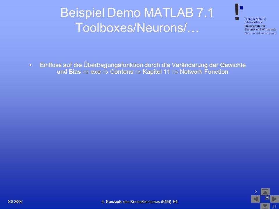 SS 2006 2 41 29 4. Konzepte des Konnektionismus (KNN) R4 Beispiel Demo MATLAB 7.1 Toolboxes/Neurons/… Einfluss auf die Übertragungsfunktion durch die