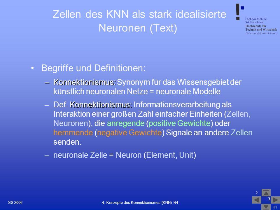 SS 2006 2 41 3 4. Konzepte des Konnektionismus (KNN) R4 Zellen des KNN als stark idealisierte Neuronen (Text) Begriffe und Definitionen: –Konnektionis