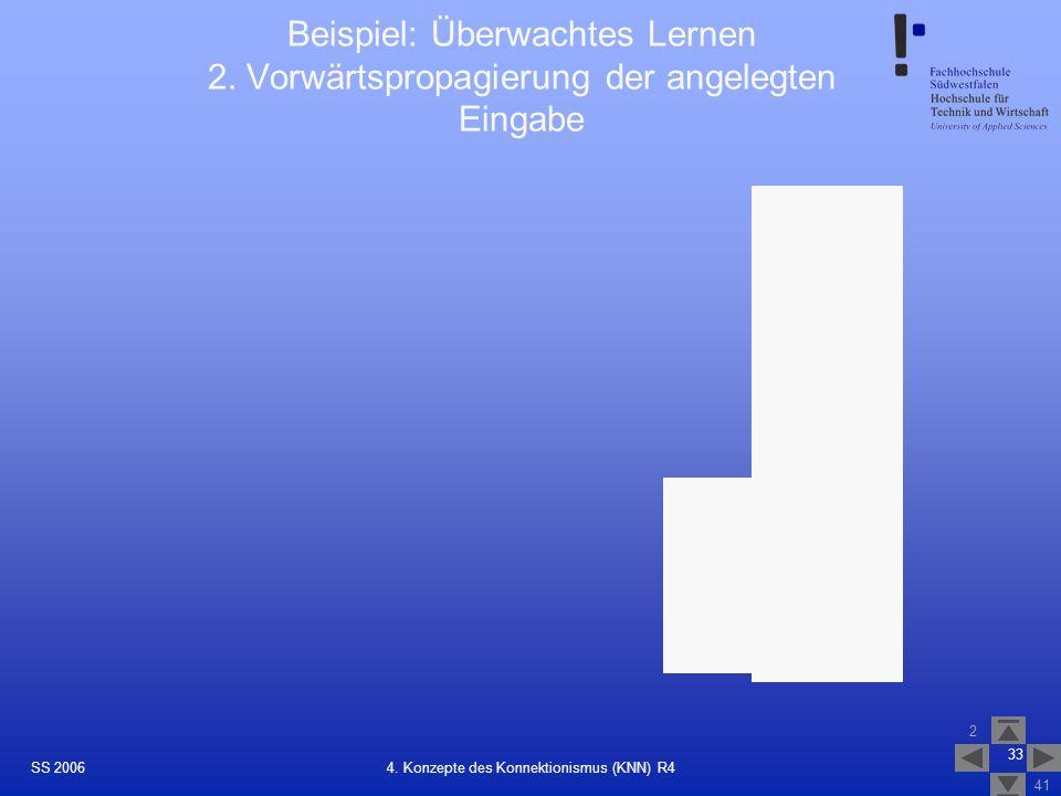 SS 2006 2 41 33 4. Konzepte des Konnektionismus (KNN) R4 Beispiel: Überwachtes Lernen 2. Vorwärtspropagierung der angelegten Eingabe