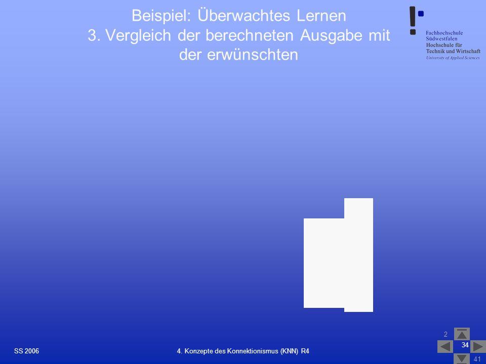 SS 2006 2 41 34 4. Konzepte des Konnektionismus (KNN) R4 Beispiel: Überwachtes Lernen 3. Vergleich der berechneten Ausgabe mit der erwünschten
