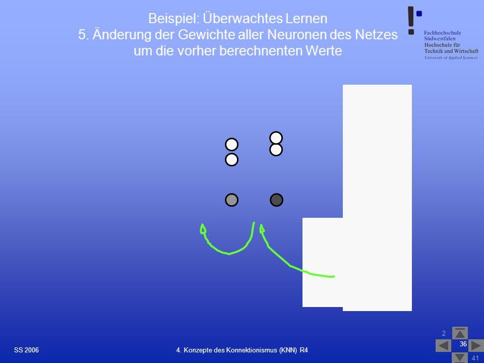 SS 2006 2 41 36 4. Konzepte des Konnektionismus (KNN) R4 Beispiel: Überwachtes Lernen 5. Änderung der Gewichte aller Neuronen des Netzes um die vorher
