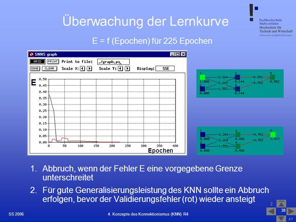 SS 2006 2 41 38 4. Konzepte des Konnektionismus (KNN) R4 Überwachung der Lernkurve 1.Abbruch, wenn der Fehler E eine vorgegebene Grenze unterschreitet
