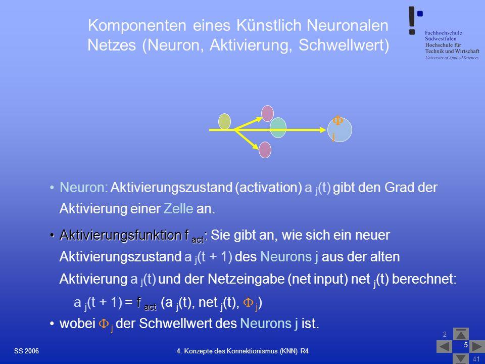 SS 2006 2 41 5 4. Konzepte des Konnektionismus (KNN) R4 Komponenten eines Künstlich Neuronalen Netzes (Neuron, Aktivierung, Schwellwert) Neuron: Aktiv