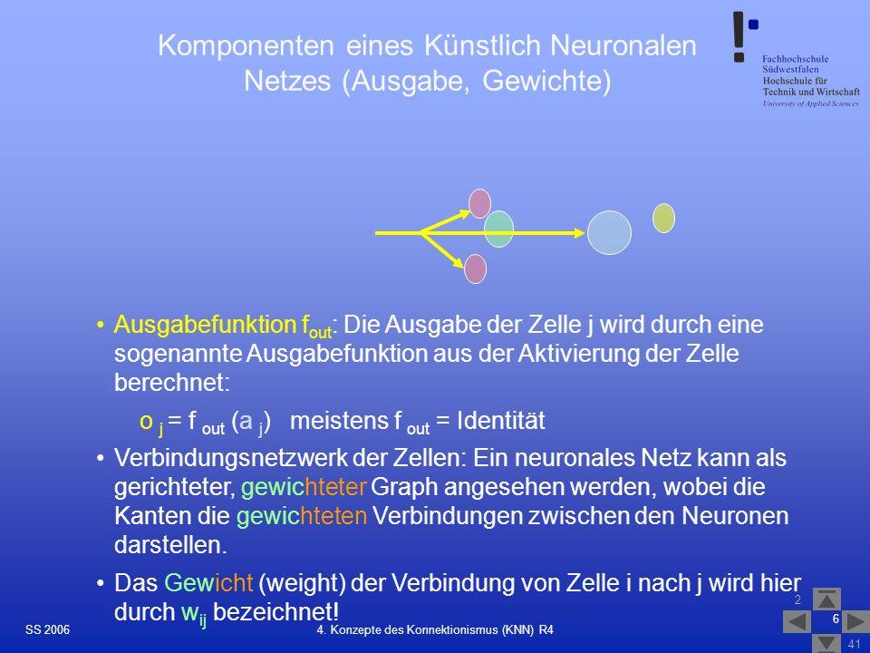 SS 2006 2 41 6 4. Konzepte des Konnektionismus (KNN) R4 Komponenten eines Künstlich Neuronalen Netzes (Ausgabe, Gewichte) Ausgabefunktion f out : Die