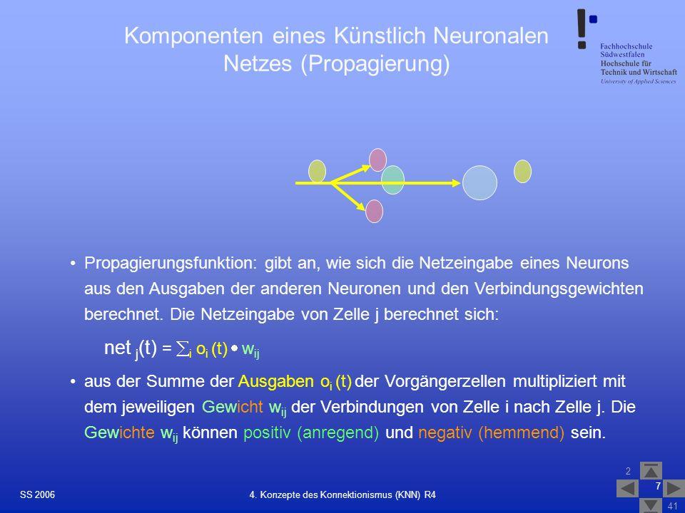 SS 2006 2 41 7 4. Konzepte des Konnektionismus (KNN) R4 Komponenten eines Künstlich Neuronalen Netzes (Propagierung) Propagierungsfunktion: gibt an, w