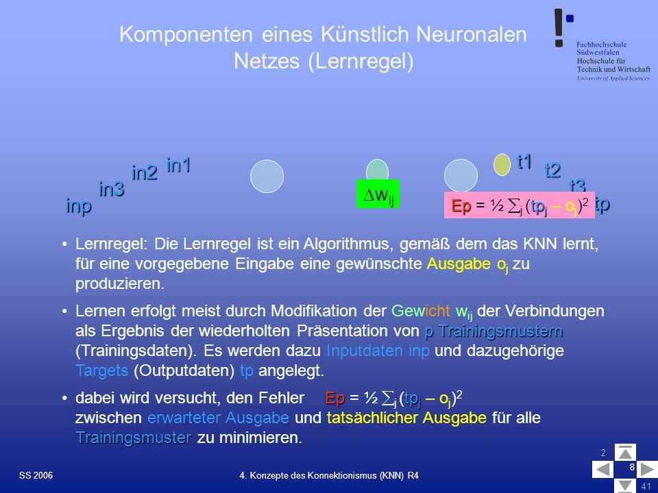 SS 2006 2 41 8 4. Konzepte des Konnektionismus (KNN) R4 Komponenten eines Künstlich Neuronalen Netzes (Lernregel) Lernregel: Die Lernregel ist ein Alg