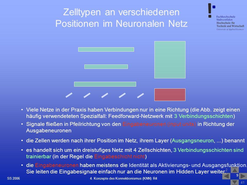 SS 2006 2 41 9 4. Konzepte des Konnektionismus (KNN) R4 Zelltypen an verschiedenen Positionen im Neuronalen Netz Viele Netze in der Praxis haben Verbi