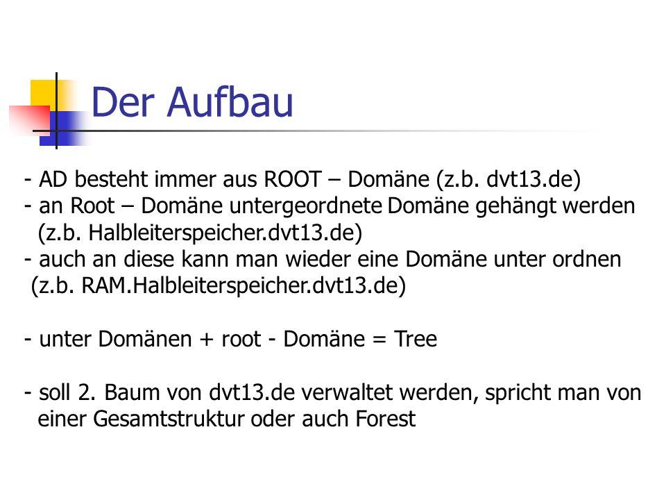 Der Aufbau - AD besteht immer aus ROOT – Domäne (z.b. dvt13.de) - an Root – Domäne untergeordnete Domäne gehängt werden (z.b. Halbleiterspeicher.dvt13