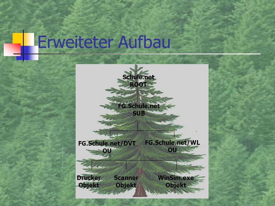 Objekte u.Attribute - Objekttypen (z.B. Drucker) wird durch ein Schema definiert.