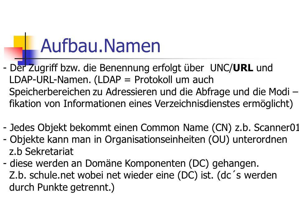 Aufbau.Namen - Der Zugriff bzw. die Benennung erfolgt über UNC/URL und LDAP-URL-Namen. (LDAP = Protokoll um auch Speicherbereichen zu Adressieren und