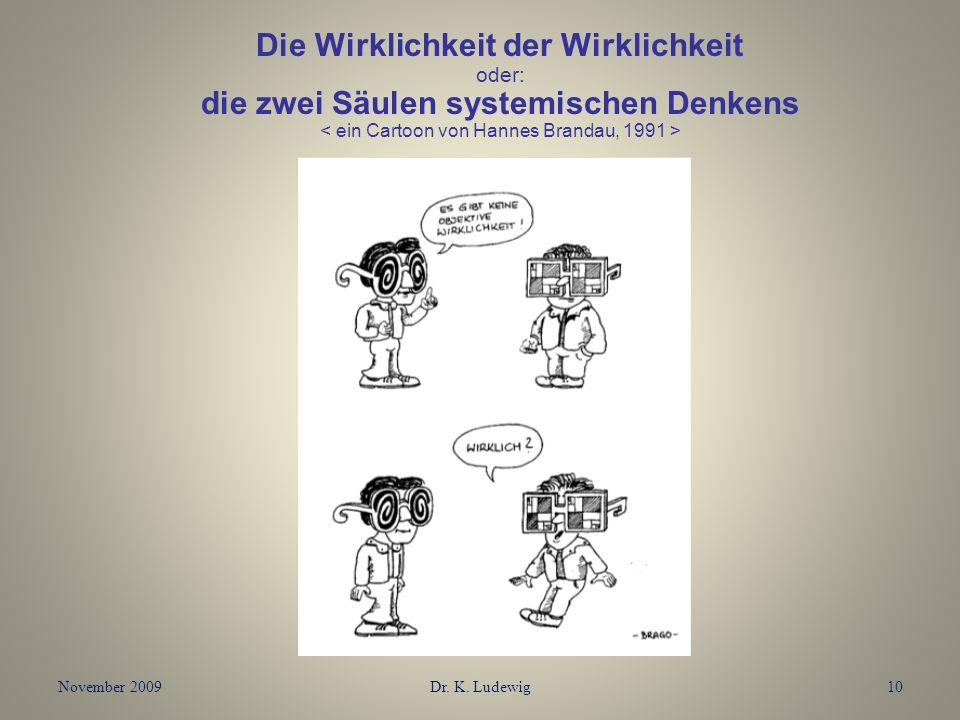 November 2009Dr. K. Ludewig10 Die Wirklichkeit der Wirklichkeit oder: die zwei Säulen systemischen Denkens