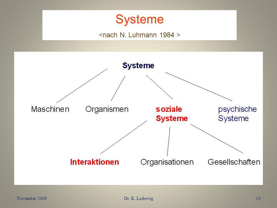 November 2009Dr. K. Ludewig14 Systeme