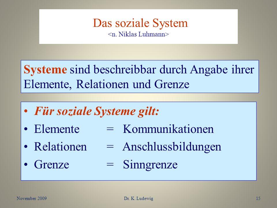 November 2009Dr. K. Ludewig15 Für soziale Systeme gilt: Elemente= Kommunikationen Relationen= Anschlussbildungen Grenze= Sinngrenze Das soziale System