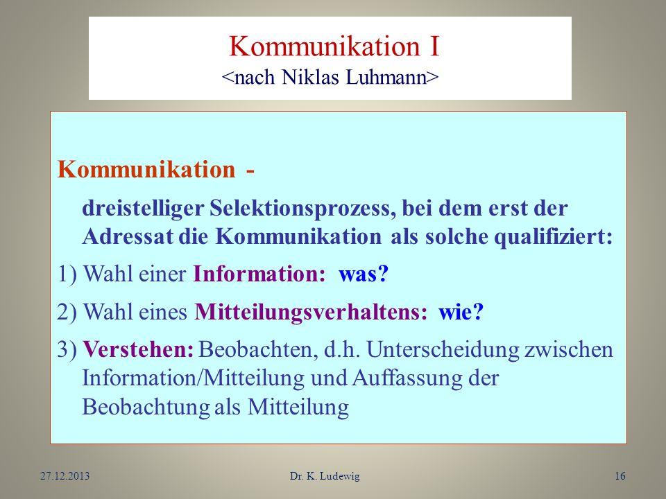27.12.2013Dr. K. Ludewig16 Kommunikation - dreistelliger Selektionsprozess, bei dem erst der Adressat die Kommunikation als solche qualifiziert: 1) Wa
