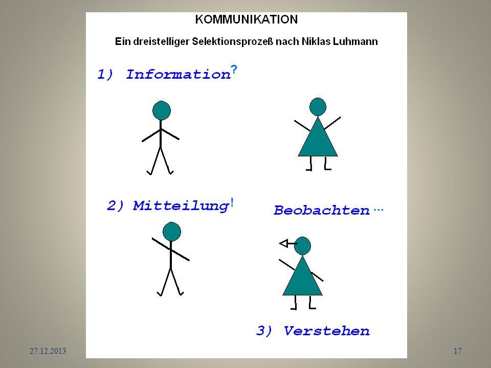 27.12.2013Dr. K. Ludewig17 ? !...