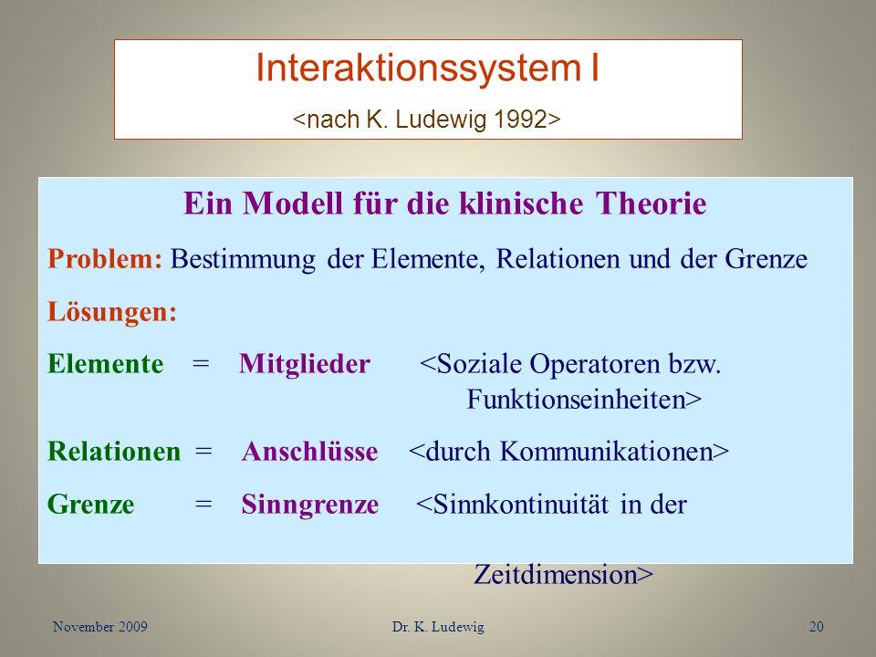 November 2009Dr. K. Ludewig20 Interaktionssystem I Ein Modell für die klinische Theorie Problem: Bestimmung der Elemente, Relationen und der Grenze Lö