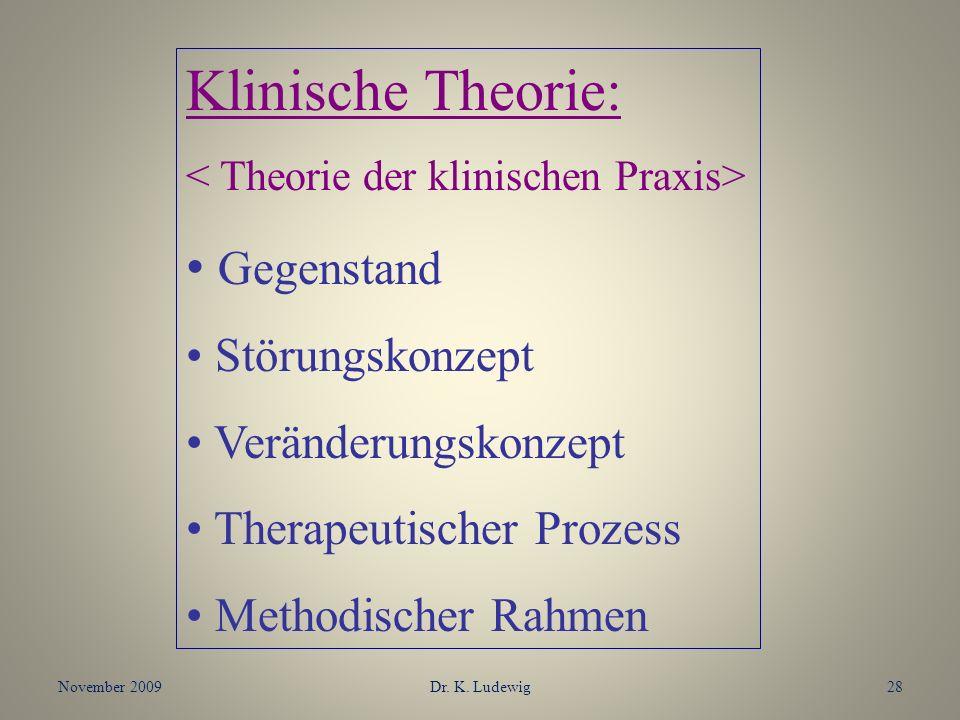 November 2009Dr. K. Ludewig28 Klinische Theorie: Gegenstand Störungskonzept Veränderungskonzept Therapeutischer Prozess Methodischer Rahmen