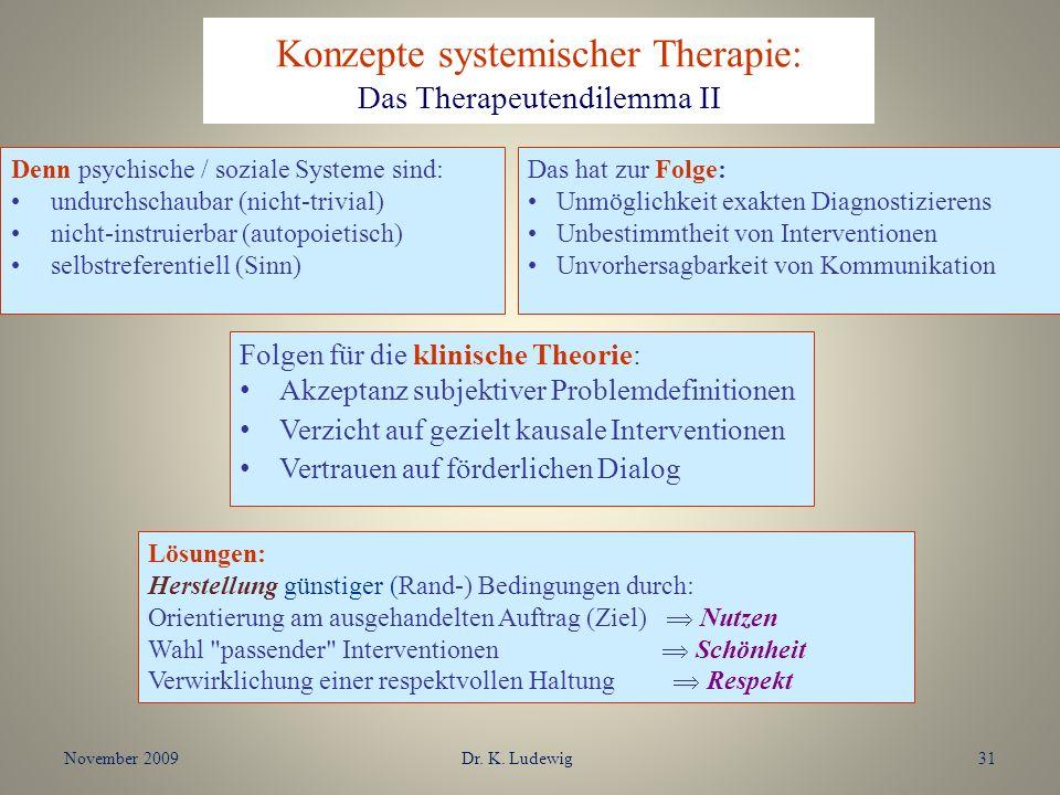 Konzepte systemischer Therapie: Das Therapeutendilemma II Folgen für die klinische Theorie: Akzeptanz subjektiver Problemdefinitionen Verzicht auf gez