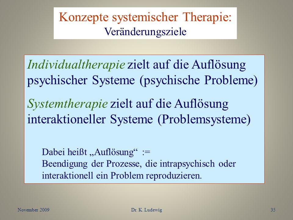November 2009Dr. K. Ludewig35 Konzepte systemischer Therapie: Veränderungsziele Individualtherapie zielt auf die Auflösung psychischer Systeme (psychi