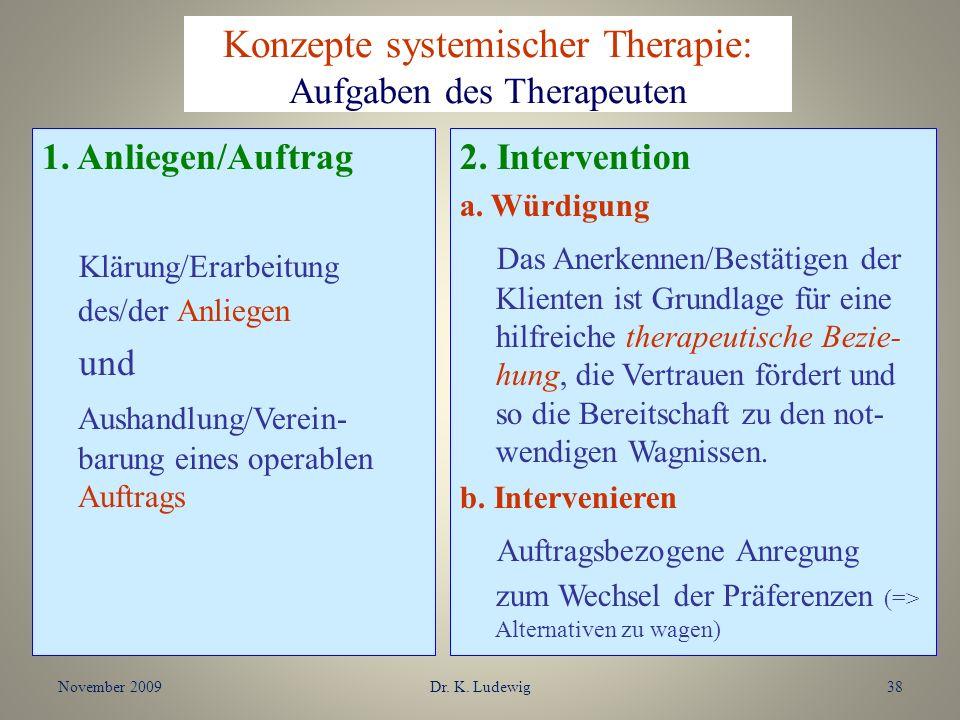 November 2009Dr. K. Ludewig38 Konzepte systemischer Therapie: Aufgaben des Therapeuten 1. Anliegen/Auftrag Klärung/Erarbeitung des/der Anliegen und Au