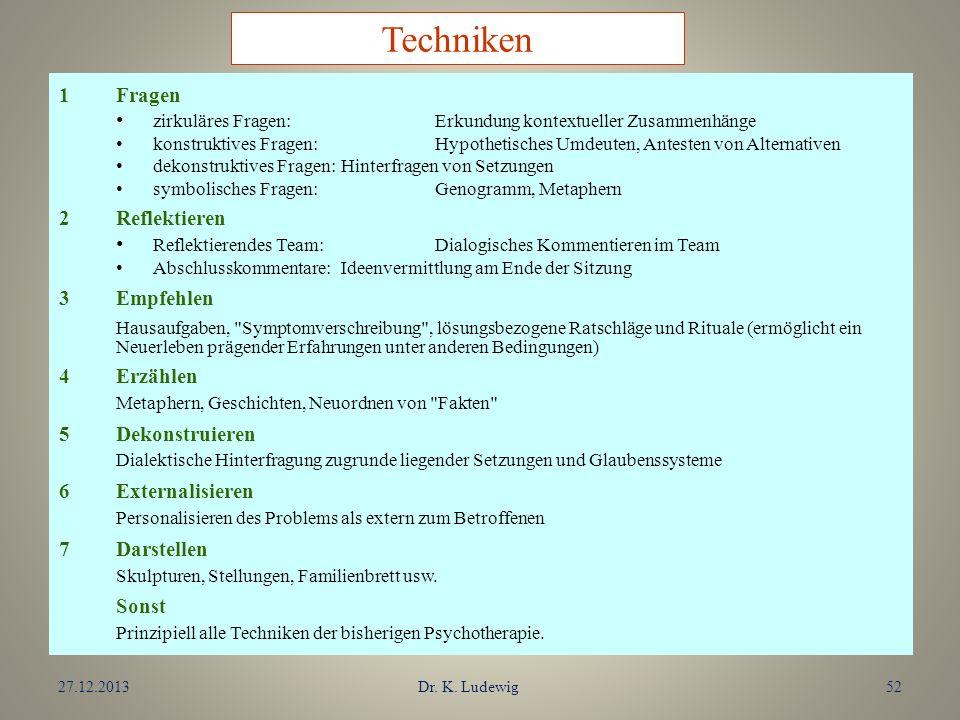 27.12.2013Dr. K. Ludewig52 Techniken 1 Fragen zirkuläres Fragen:Erkundung kontextueller Zusammenhänge konstruktives Fragen:Hypothetisches Umdeuten, An