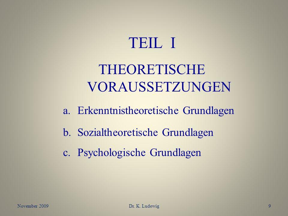 November 2009Dr. K. Ludewig9 TEIL I THEORETISCHE VORAUSSETZUNGEN a.Erkenntnistheoretische Grundlagen b.Sozialtheoretische Grundlagen c.Psychologische
