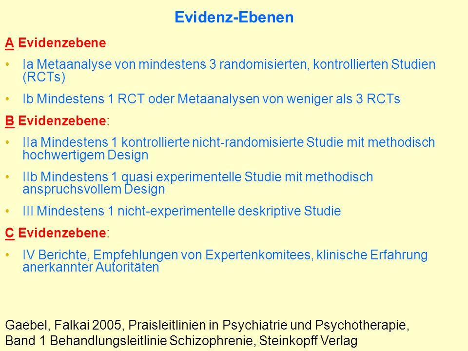 –50% der Fälle mit unbefriedigendem Therapieerfolg mangelnde Compliance mitverantwortlich –Anteil der Patienten, welche die antipsychotische Medikation in einem 6 Monate Zeitraum nicht einnehmen, liegt bei 41%.