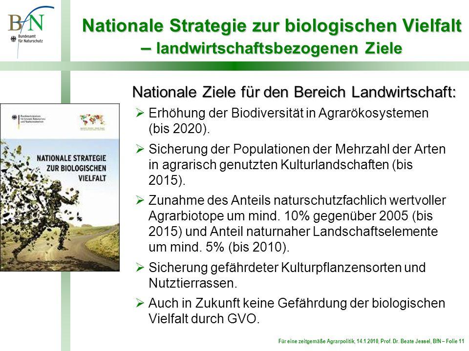 Für eine zeitgemäße Agrarpolitik, 14.1.2010, Prof. Dr. Beate Jessel, BfN – Folie 11 Nationale Strategie zur biologischen Vielfalt – landwirtschaftsbez