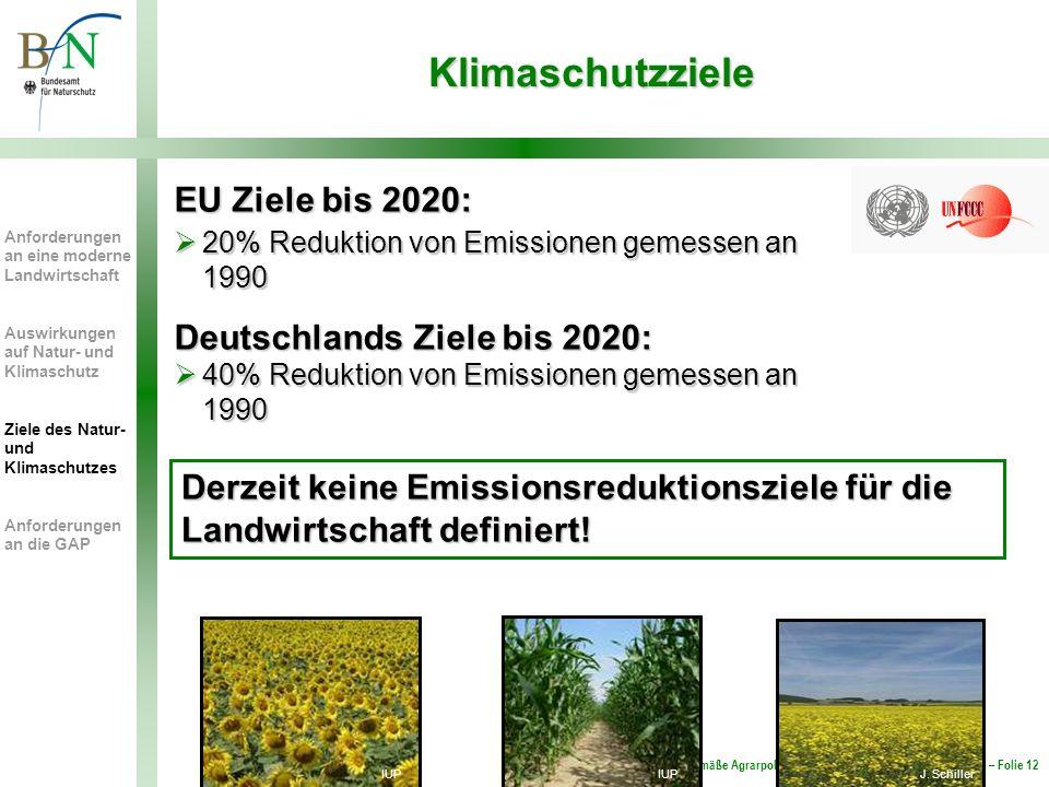 Für eine zeitgemäße Agrarpolitik, 14.1.2010, Prof. Dr. Beate Jessel, BfN – Folie 12 Klimaschutzziele EU Ziele bis 2020: 20% Reduktion von Emissionen g