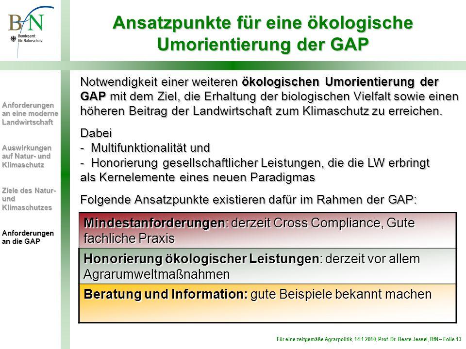 Für eine zeitgemäße Agrarpolitik, 14.1.2010, Prof. Dr. Beate Jessel, BfN – Folie 13 Ansatzpunkte für eine ökologische Umorientierung der GAP Notwendig
