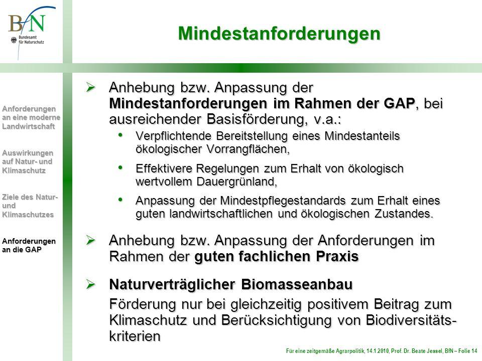 Für eine zeitgemäße Agrarpolitik, 14.1.2010, Prof. Dr. Beate Jessel, BfN – Folie 14 Mindestanforderungen Anhebung bzw. Anpassung der Mindestanforderun