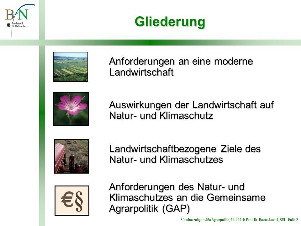 Für eine zeitgemäße Agrarpolitik, 14.1.2010, Prof. Dr. Beate Jessel, BfN – Folie 2 Gliederung Anforderungen an eine moderne Landwirtschaft Auswirkunge