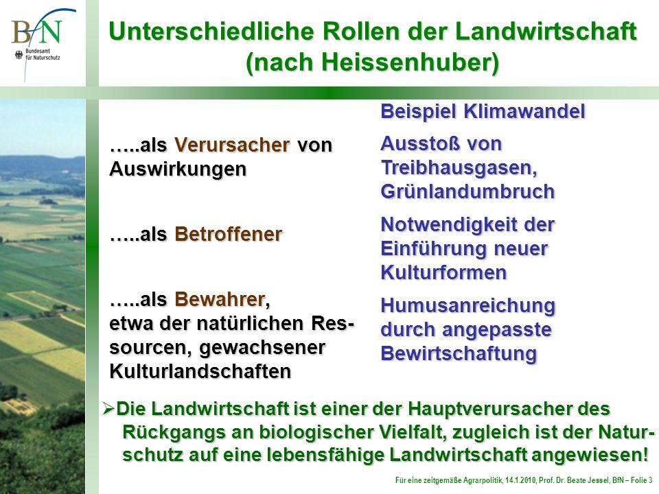 Für eine zeitgemäße Agrarpolitik, 14.1.2010, Prof. Dr. Beate Jessel, BfN – Folie 3 Unterschiedliche Rollen der Landwirtschaft (nach Heissenhuber) …..a