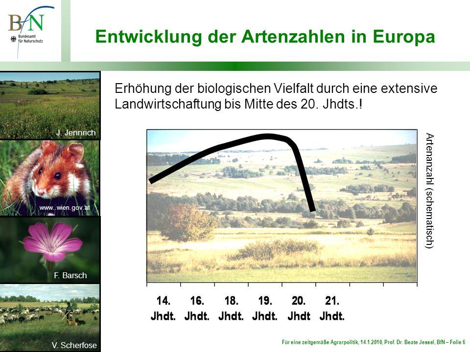 Für eine zeitgemäße Agrarpolitik, 14.1.2010, Prof. Dr. Beate Jessel, BfN – Folie 6 Entwicklung der Artenzahlen in Europa Erhöhung der biologischen Vie