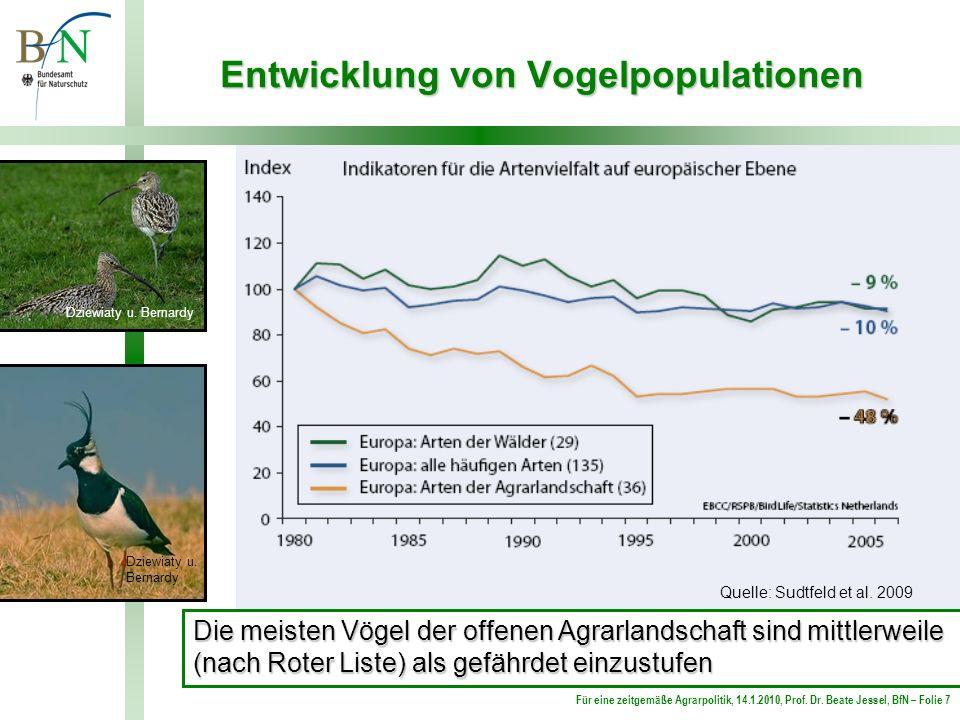Für eine zeitgemäße Agrarpolitik, 14.1.2010, Prof. Dr. Beate Jessel, BfN – Folie 7 Entwicklung von Vogelpopulationen Dziewiaty u. Bernardy Quelle: Sud