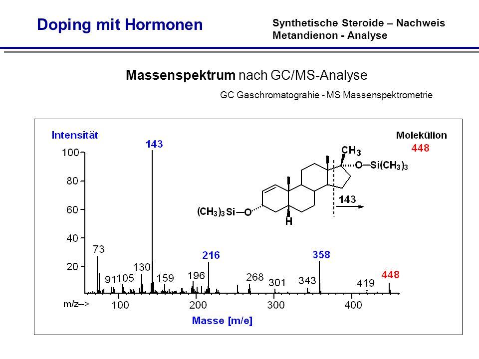 Synthetische Steroide – Nachweis Metandienon - Analyse Doping mit Hormonen Massenspektrum nach GC/MS-Analyse GC Gaschromatograhie - MS Massenspektrometrie