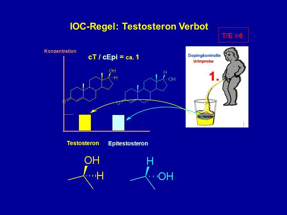 IOC-Regel: Testosteron Verbot T/E >6 Konzentration cT / cEpi = ca. 1 Epitestosteron Testosteron