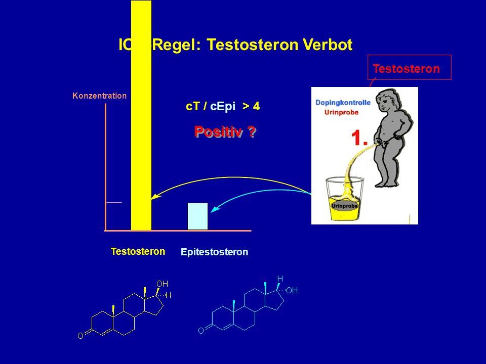 Konzentration Testosteron Epitestosteron Testosteron cT / cEpi > 4 Positiv .