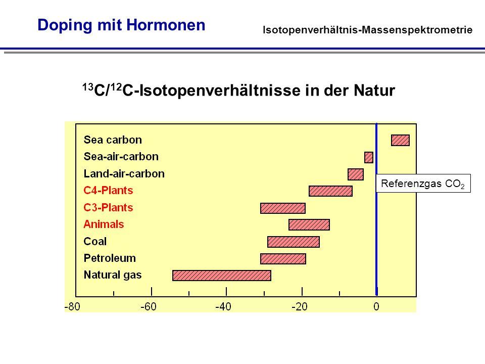 13 C/ 12 C-Isotopenverhältnisse in der Natur Referenzgas CO 2 Isotopenverhältnis-Massenspektrometrie Doping mit Hormonen
