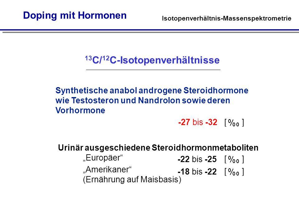 Isotopenverhältnis-Massenspektrometrie Doping mit Hormonen 13 C/ 12 C-Isotopenverhältnisse Synthetische anabol androgene Steroidhormone wie Testosteron und Nandrolon sowie deren Vorhormone -27 bis -32 Urinär ausgeschiedene Steroidhormonmetaboliten Europäer Amerikaner (Ernährung auf Maisbasis) -22 bis -25 -18 bis -22