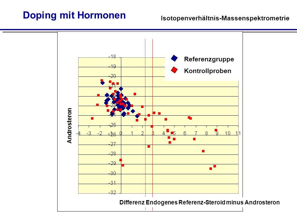 Isotopenverhältnis-Massenspektrometrie Referenzgruppe Kontrollproben Differenz Endogenes Referenz-Steroid minus Androsteron Androsteron