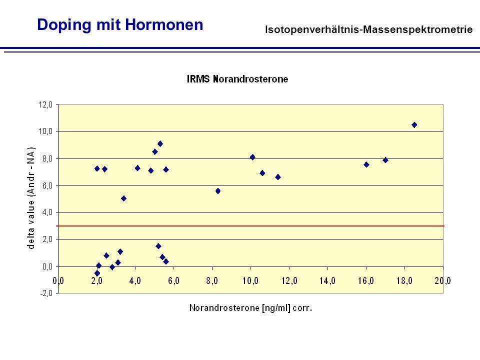 Isotopenverhältnis-Massenspektrometrie Doping mit Hormonen