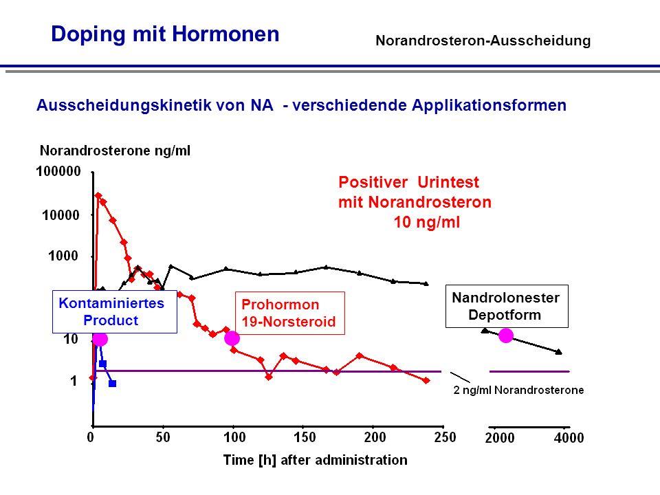 Norandrosteron-Ausscheidung Doping mit Hormonen Positiver Urintest mit Norandrosteron 10 ng/ml Nandrolonester Depotform Prohormon 19-Norsteroid Kontaminiertes Product Ausscheidungskinetik von NA - verschiedende Applikationsformen